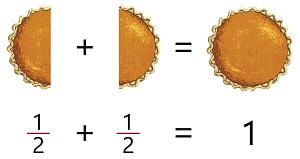 exemplo de frações 01