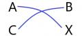 regra de 3 simples diretamente proporcional 2
